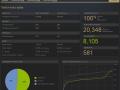 Greenlight 100%