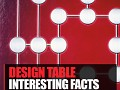 Design Table: 13. Interesting Facts