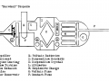 Aerial Torpedoes