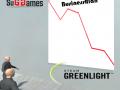 Greenlight!