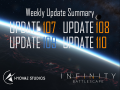 April-May Update Summary