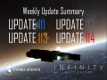 May-June Update Summary