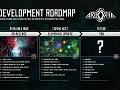 Roadmap of Updates for Arboria