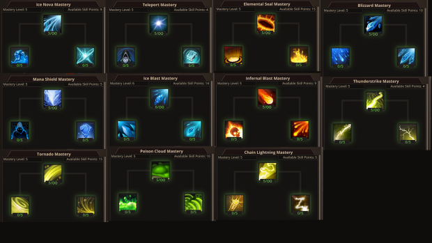 New merchant, Achievements, and upcoming skill masteries!