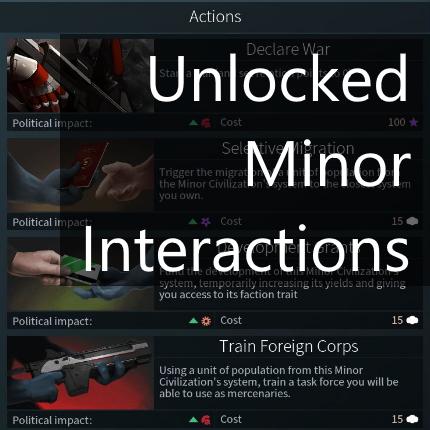 Unlocked Minor Interactions