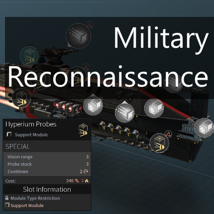 Military Reconnaissance