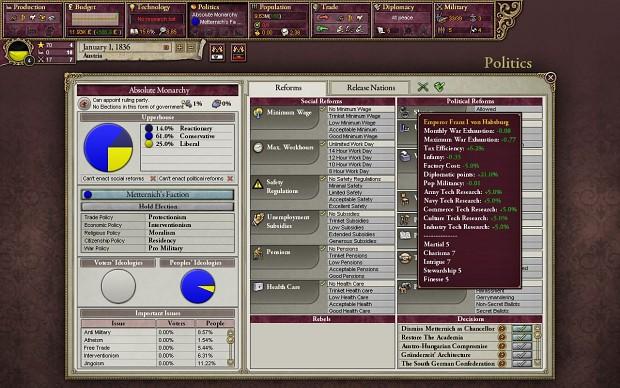 Imperium Mod 1.1