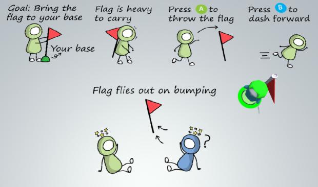 FlagShift_macbuild