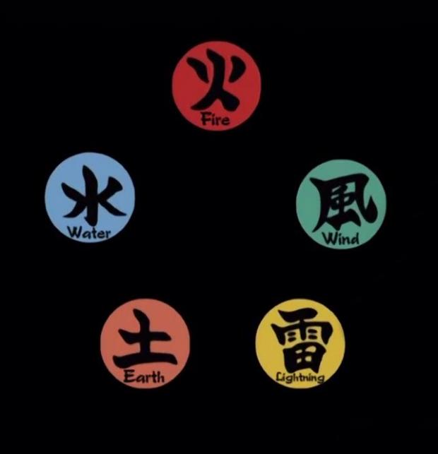 Naruto Ck2 Chakra Mod Version 1.0 Alpha