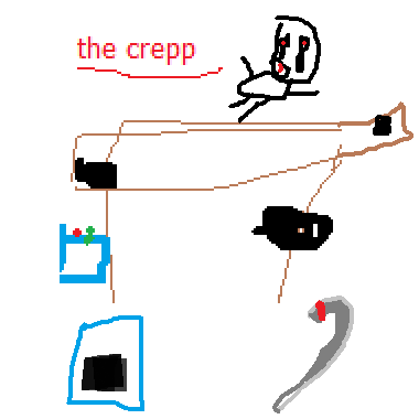 Hello Creep