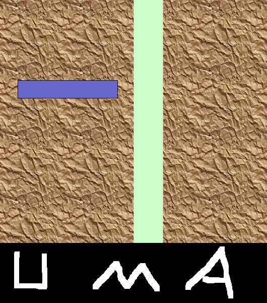 The UMA Demo - Version 1