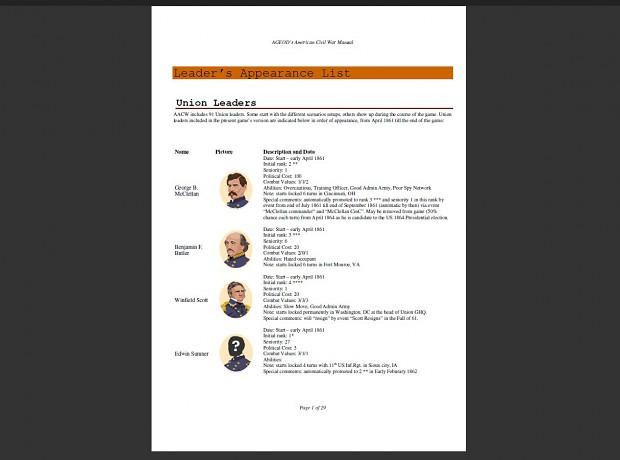 Manuals (.pdf)