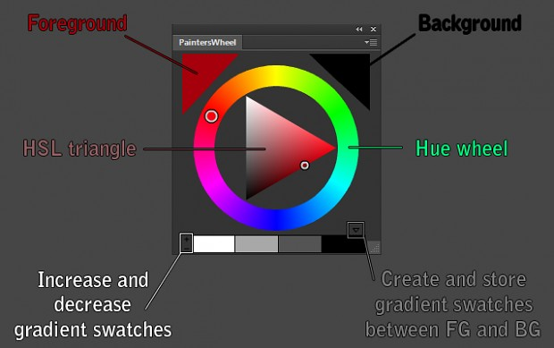 Painter's Wheel for CS6