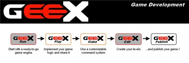 An example of geex process