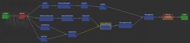 Scenario Editor (Timeline and Puzzles)