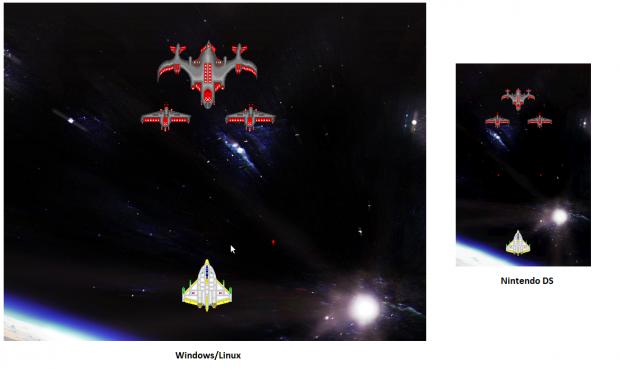Comparing Platforms