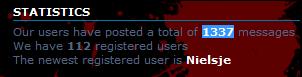 1337 Posts on website......