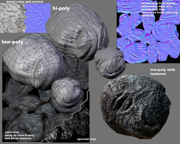 Graphics assets