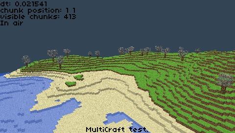 Multicraft test