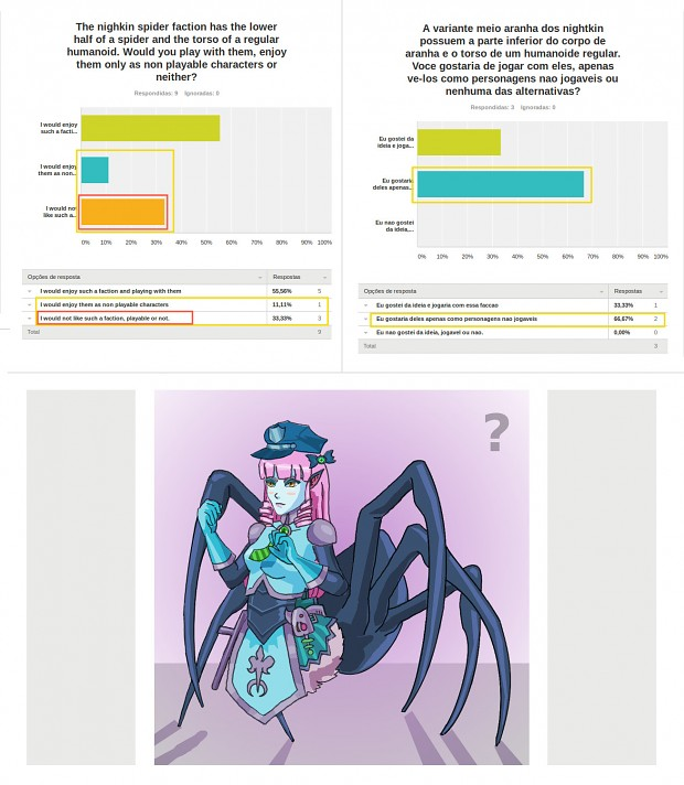 Spider nighkins survey results