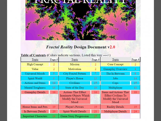 Fractal Reality Design Doc v2.0 Table of Contents