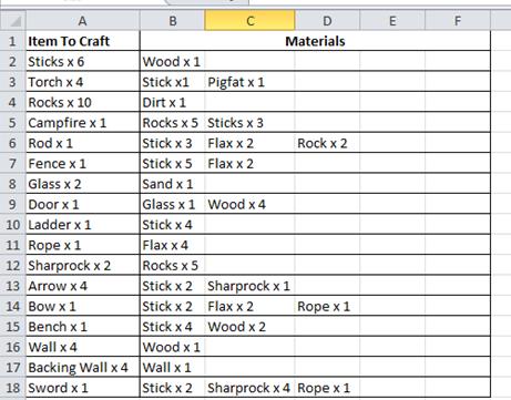 Temp Crafting List