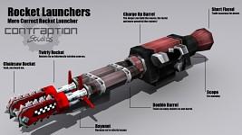 Rocket Launcher Breakdown