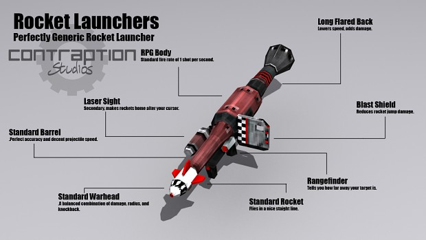 Rocket Launcher Breakdown