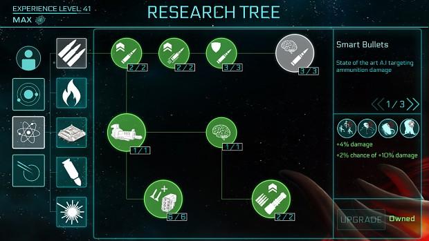 2112TD_Research_Overhaul