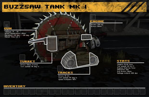 Tank Inventory Idea