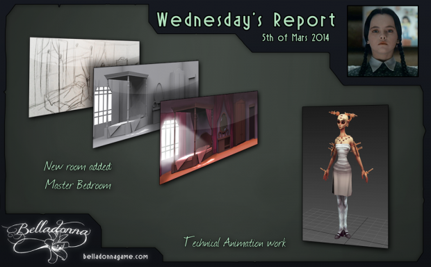 Wednesday's Report 5th of Mars