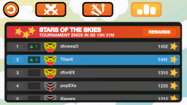 Top 10?
