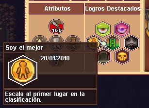 Achievement Description