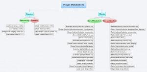 Player metabolism