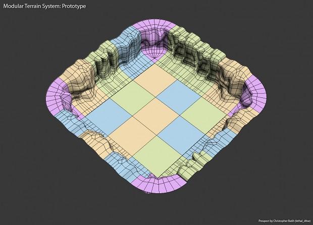 Prospect: Terrain Development Screenshot #1