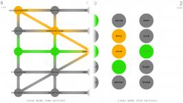 Visual improvements (lines mode)