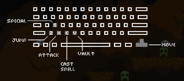 Stellar Stars - The Current Keyboard Controls