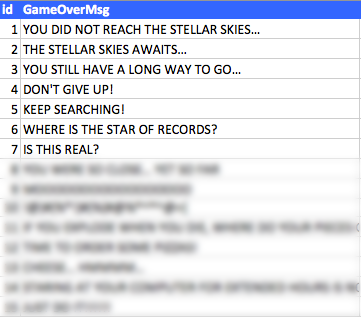 Stellar Stars - List of Game Over Messages!
