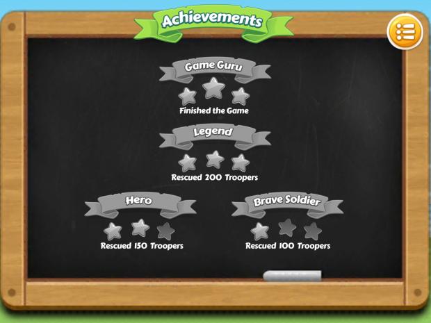 Achievements - Are you a SJT Guru??