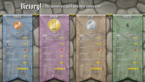 End of Level Score Screen