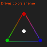 Drives colors scheme