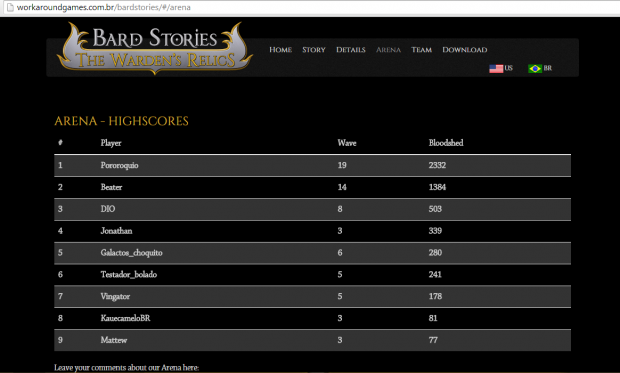 Arena Ranking