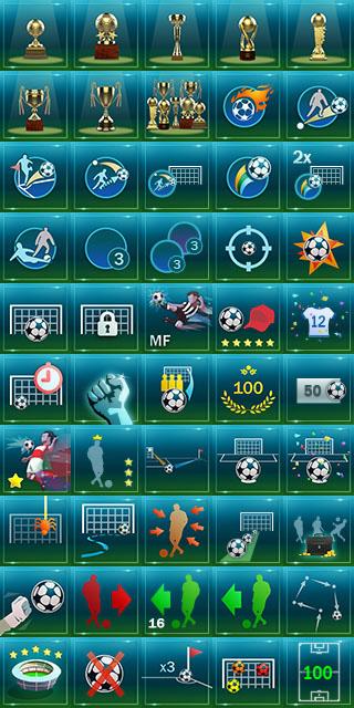 Achievements table