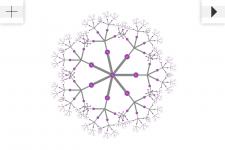 7 branches generative model