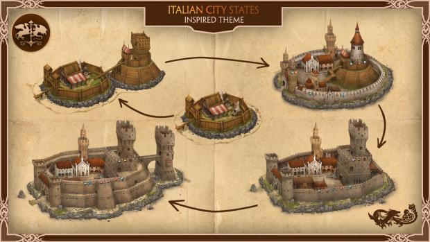 Italian Castle Builds