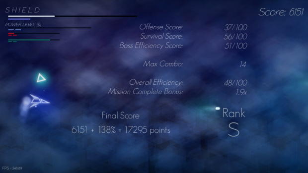 Stage Score Screen (With mission complete multiplier)