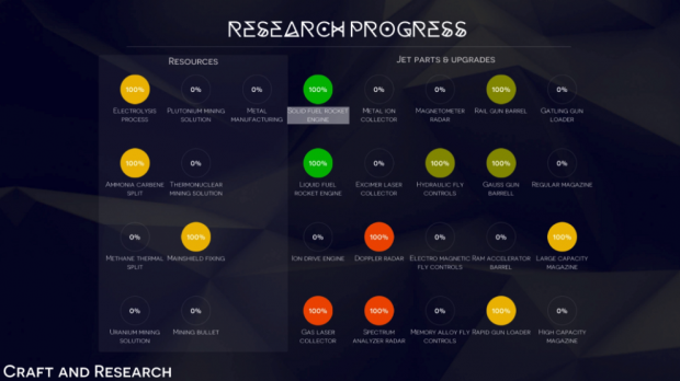 Blueprints and research progress