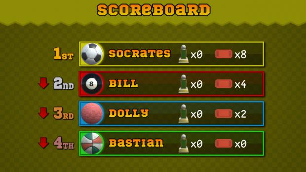 Scoreboard screen