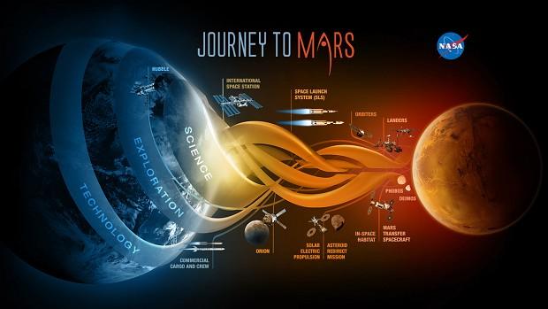 journey to mars 3