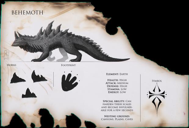 Dossier Behemoth
